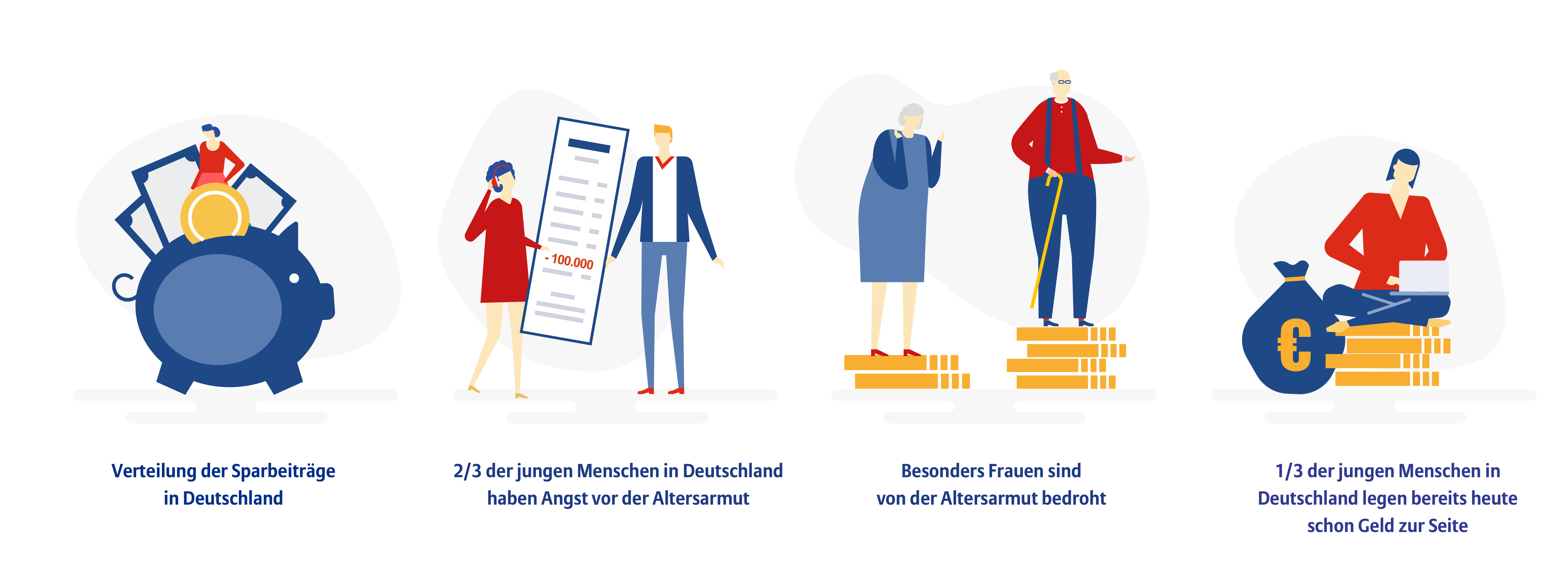 Infografik private Altersvorsorge Studenten und Azubis